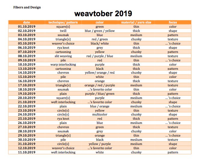 Weavtober 2019 : Let's Weave Something New!