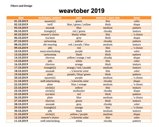 weavtober 2019 Fibers and Design